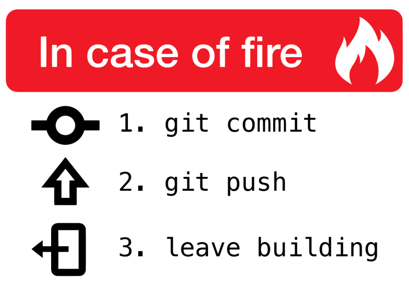 Improve your Git Commit workflow